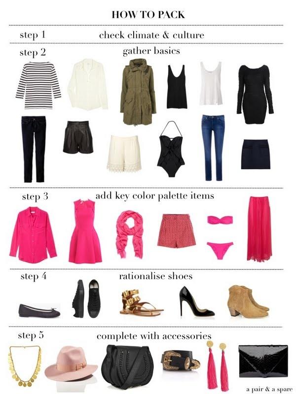 5 Passos para arrumar sua mala de viagem