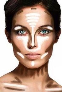 pontos da maquiagem